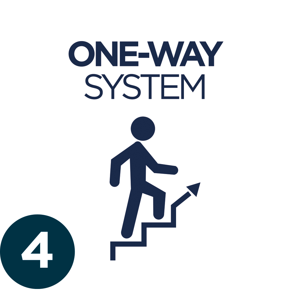 4. ONE-WAY SYSTEM